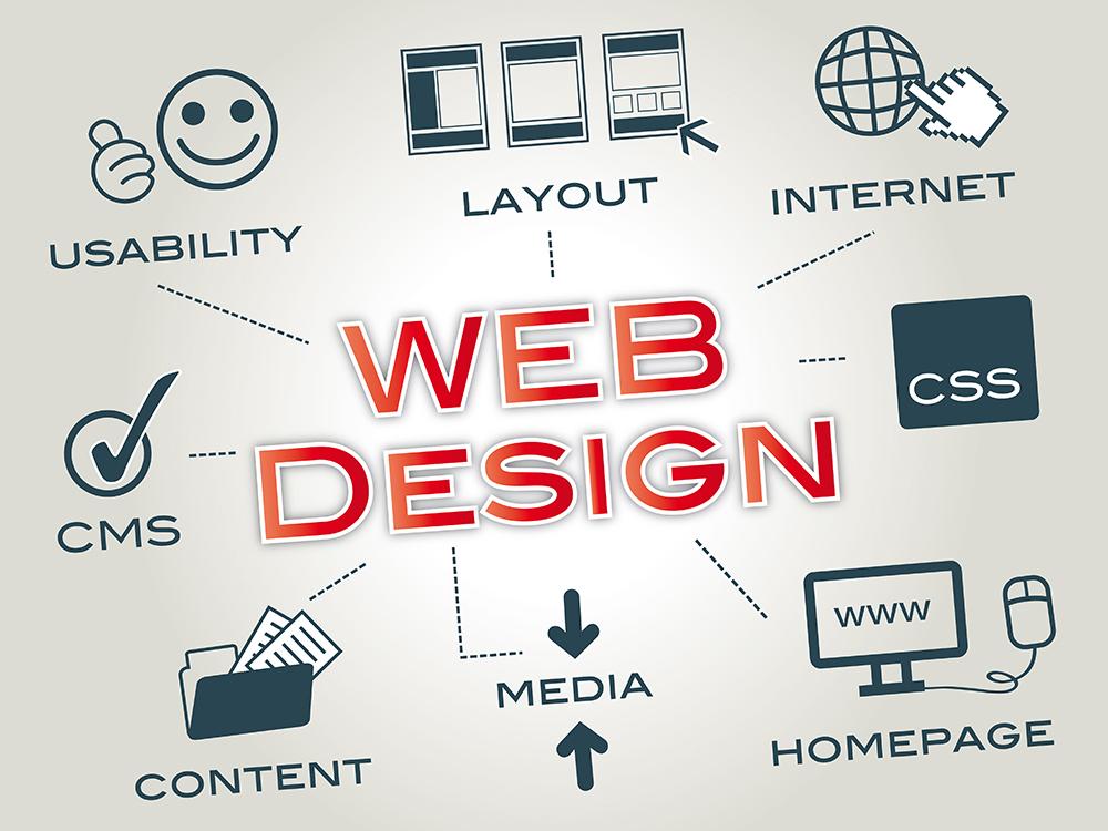 Webbdesign frilans HEWE Design